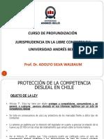 Competencia Desleal en Chile. Unab