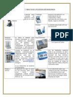 Equipos y Reactivos Utilizados en Bioquimica