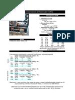 Transformador 115-24 (Desempeño)