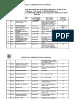 0 Pentru Modificarea Si Comp Let Area Legii Nr- 273-2006 Privind Finantele Publice Locale-precum Si Pentru Stabilirea Unor Masuri re ADVFIL20100725 0004