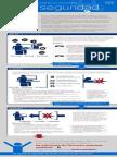 (2015) Cisco - Soluciones para empresas medianas en Ciberseguridad.pdf