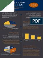 topdevopspriorities-infographic