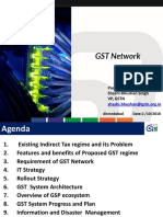GST Network Important