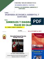 Tema 3_IEAS_Simbolos y Digramas de Flujo de Caja