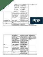 Caracteristicas_del_Paradigma_Positivist.docx