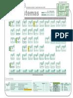 Plan_de_estudios_IS.pdf