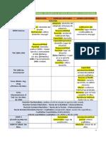 Dipri - 2º Parcial - Tips Respecto de Fuente Autonoma o Convencional