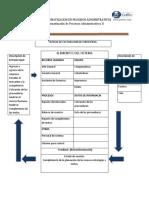 Modelo IPO Caso 1