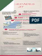 sociedades jit.pdf