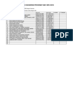 Senarai Kehadiran Program Yabc Siri 2