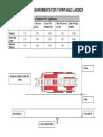 Fire Engine Access Requirements Measurements_MALTA