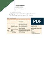Principios generales de la patogenia