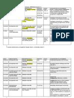 19. Huisartsenzorg Diagnose en Behandeling Hypertensie en Hartfalen