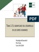 Tema 1.El Significado Del Desarrollo en Los Seres Humanos