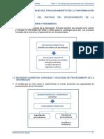 Tema 4 - El Enfoque de Procesamiento de Información
