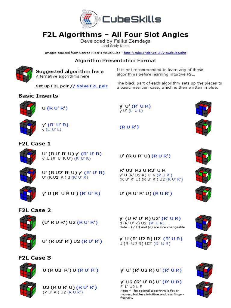 Algorithms In Psychology