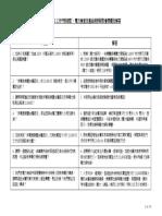 2002_qa.pdf