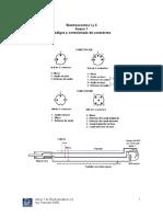 Electroacústica I y II Anexo 1 Códigos y conexionado de conectores.doc