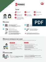 infografia _pronabec