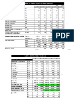Demand Estimation & P&L