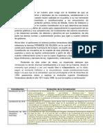 Evolucion de La Constitución Venezolana