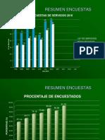 Resumen Encuesta 08 2010
