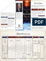 dr-jeremiah-revelation-prophecy-chart.pdf