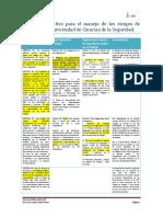Análisis Normativo RT_2015
