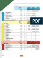 velocidad de corte de el torno.pdf