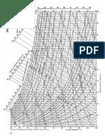Diagramespsicrometrics High Temp