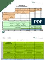 6.1 MapaCurricular de PT y PT-B en Electromecánica Industrial