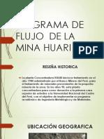 Diagrama de Flujo de La Mina Huari