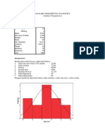Analisis Descriptive Statistics