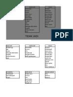 tabel (PKL)