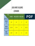 Akne Dr Darwis
