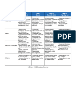 participation rubric and rating scale