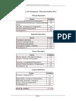 3. Plan de Estudios 2017 (Derecho de La Empresa)