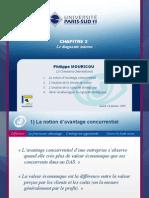 Cours de Strategie 2009 Chapitre 2 Diagnostic Interne