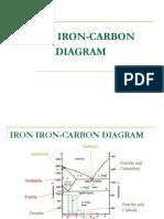 ironcarbondiapresentation-130312054611-phpapp01