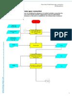 SF026a-Flow Chart Portal Frame Apex Connection