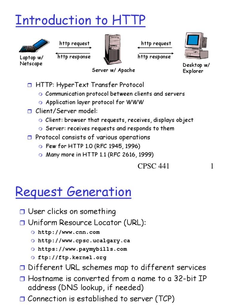 Http and Tcp   Hypertext Transfer Protocol   Web Server