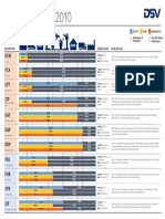 Incoterms Latest.pdf