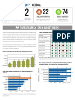 Georgia Open Budget Survey 2017 Summary