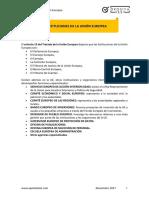 Instituciones-de-la-UE-opositatest-1.pdf