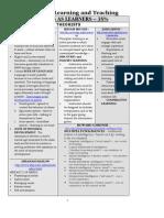 PLT_studyguide