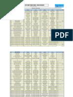 Lista de Inscritos
