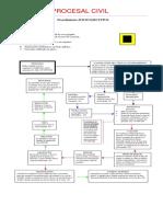 4Esquema  Juicio ejecutivo.pdf