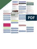 Pingpdf.com Dlko Yds Set PDF Notlar Kitaplar PDF Dosyalar Yds