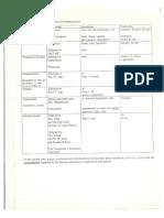Proposiciones Incluidas Adverbiales - Cuadros