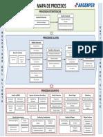 Mapa de Procesos Argenper Oficial.docx